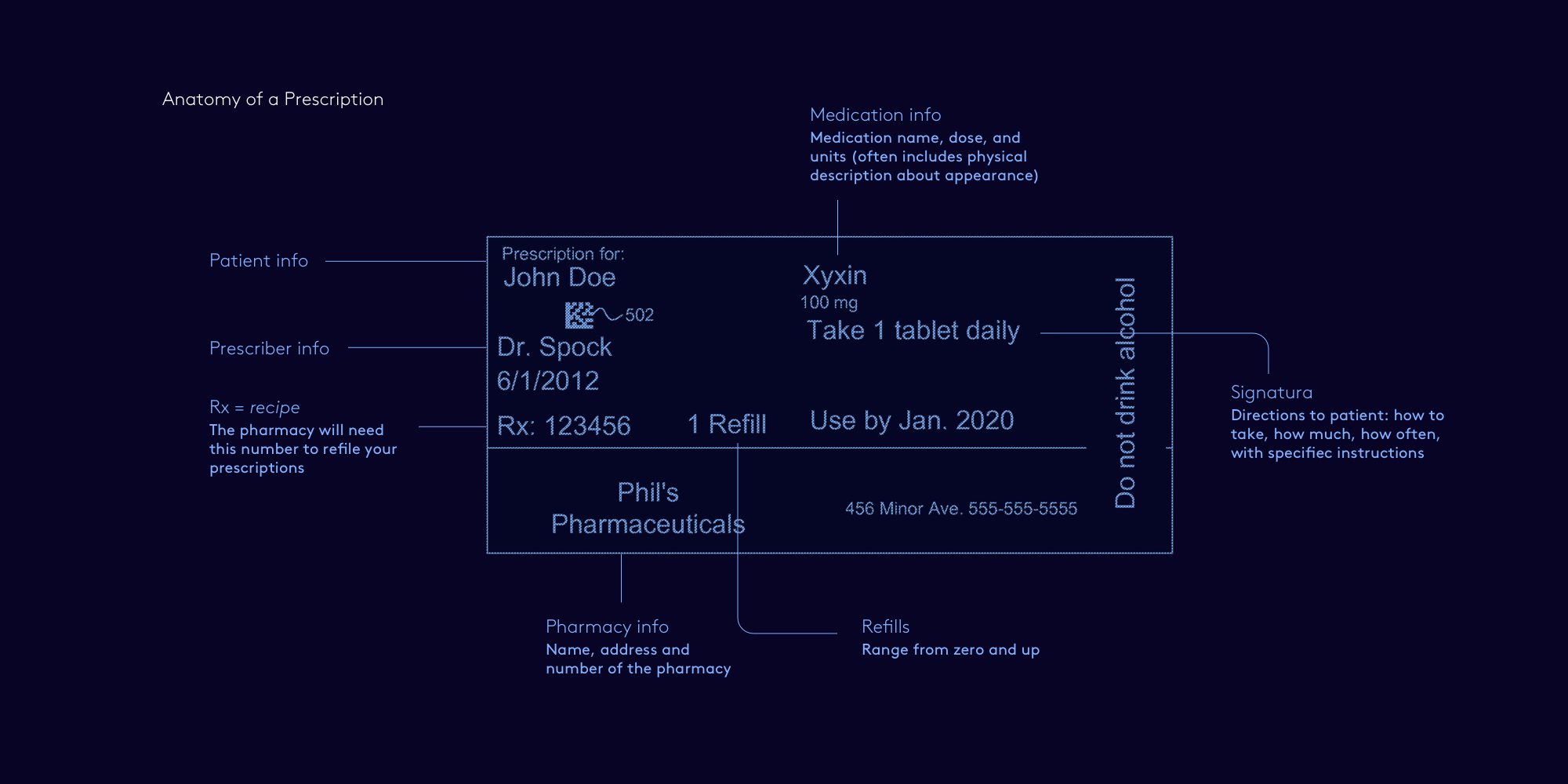 myrx-prescription-2