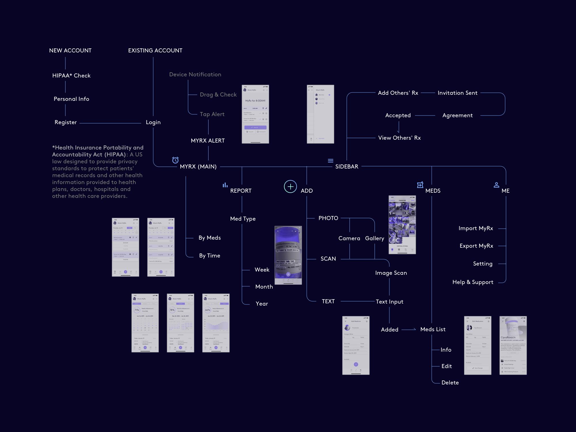 myrx-sitemap-3